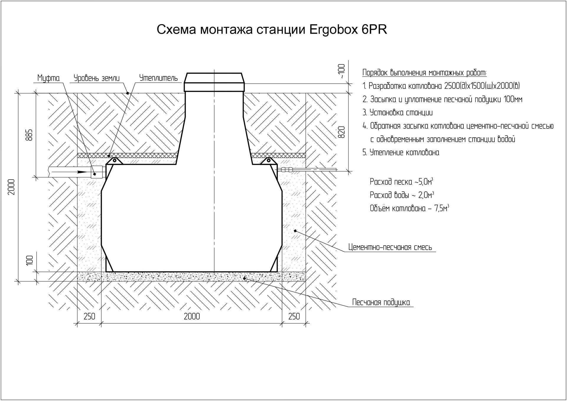 Монтажная схема Эргобокс 6 PR