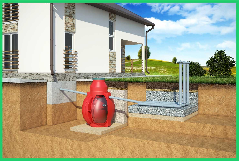 Отвод воды с применением дренажных труб