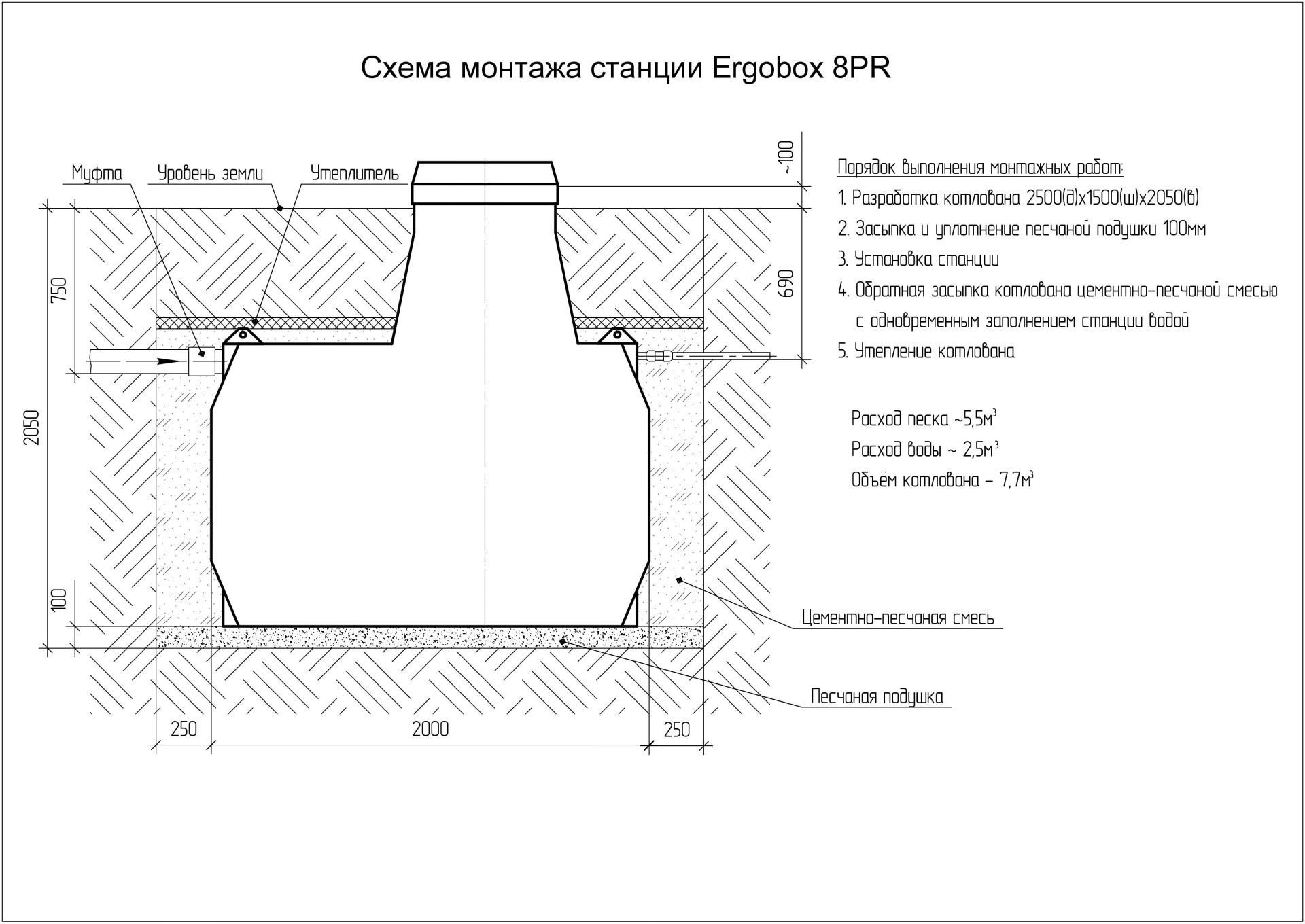 Монтажная схема Эргобокс 8 PR