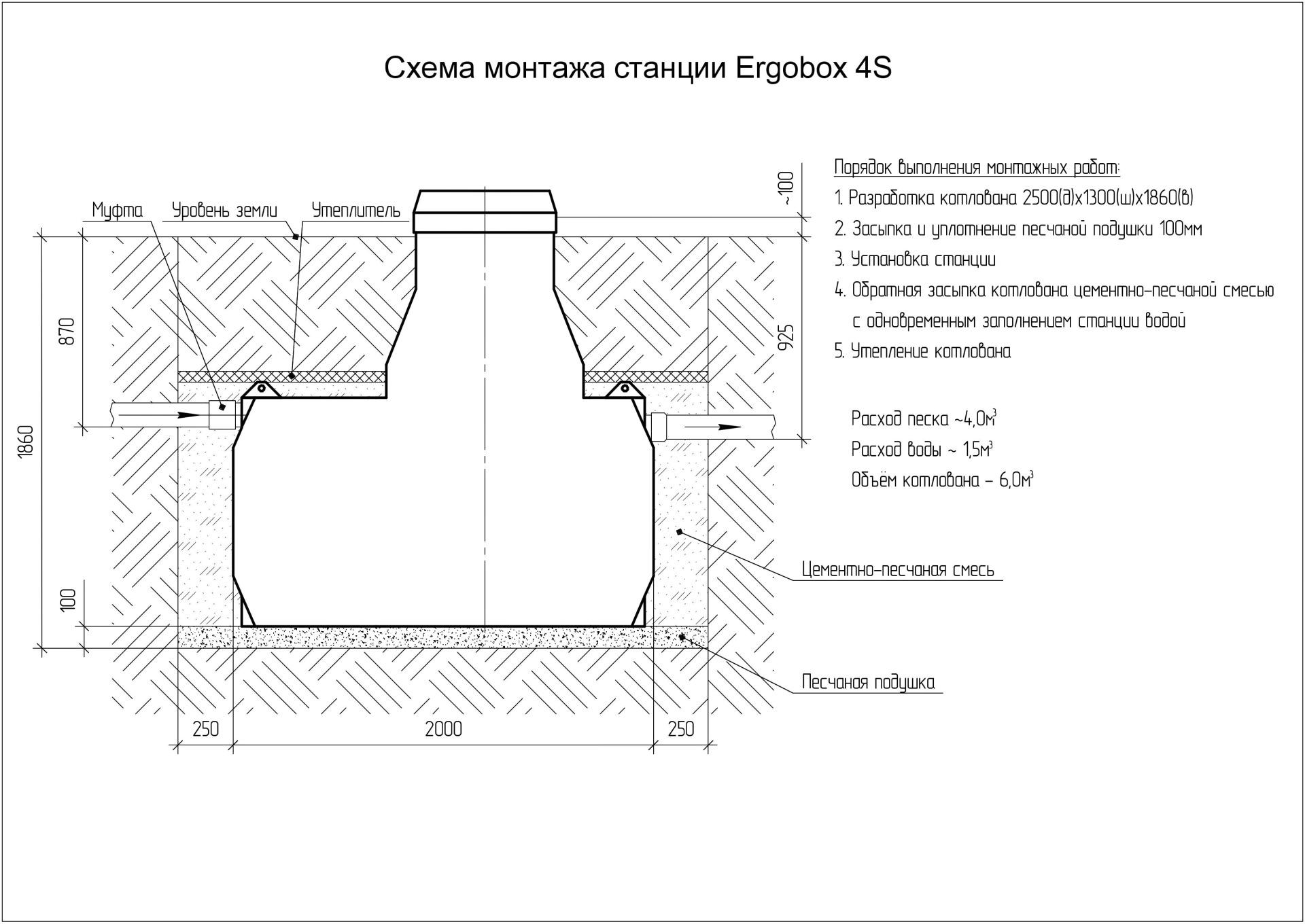 Монтажная схема Эргобокс 4 S
