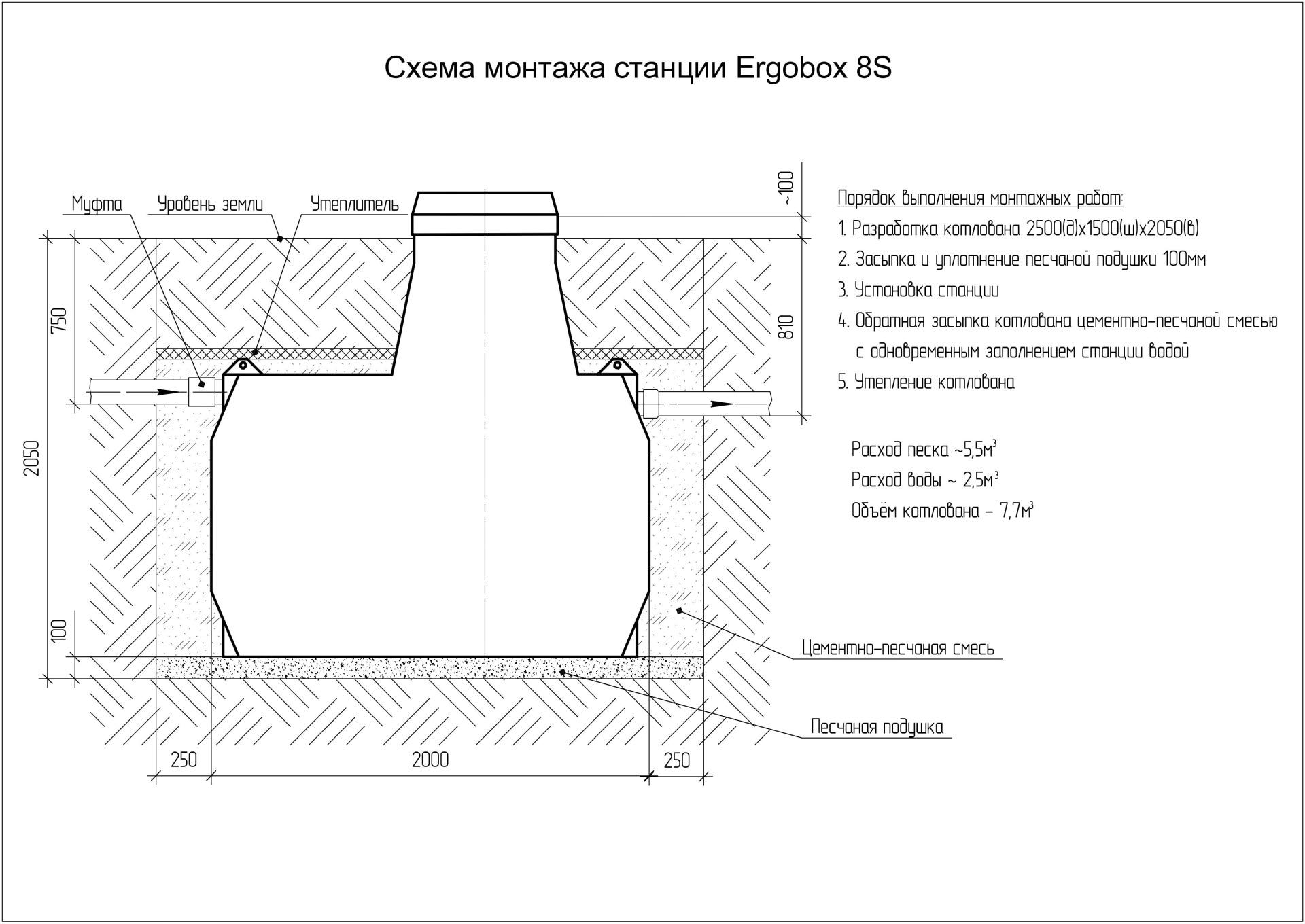 Монтажная схема Эргобокс 8 S