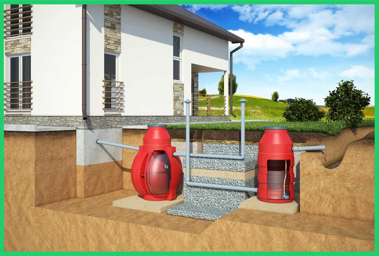 Отвод воды при низкой впитывающей способности почвы