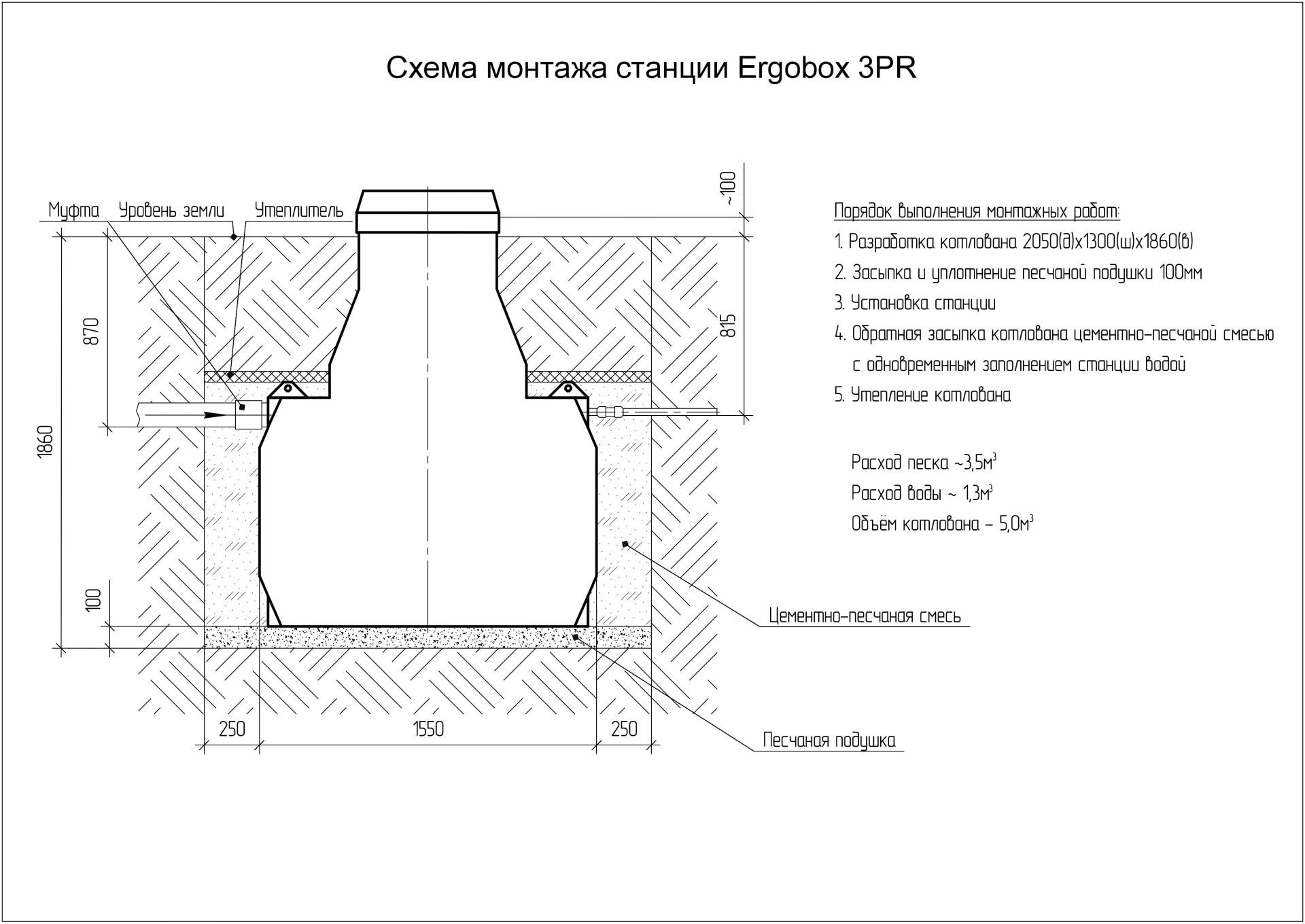 Монтажная схема Эргобокс 3 PR