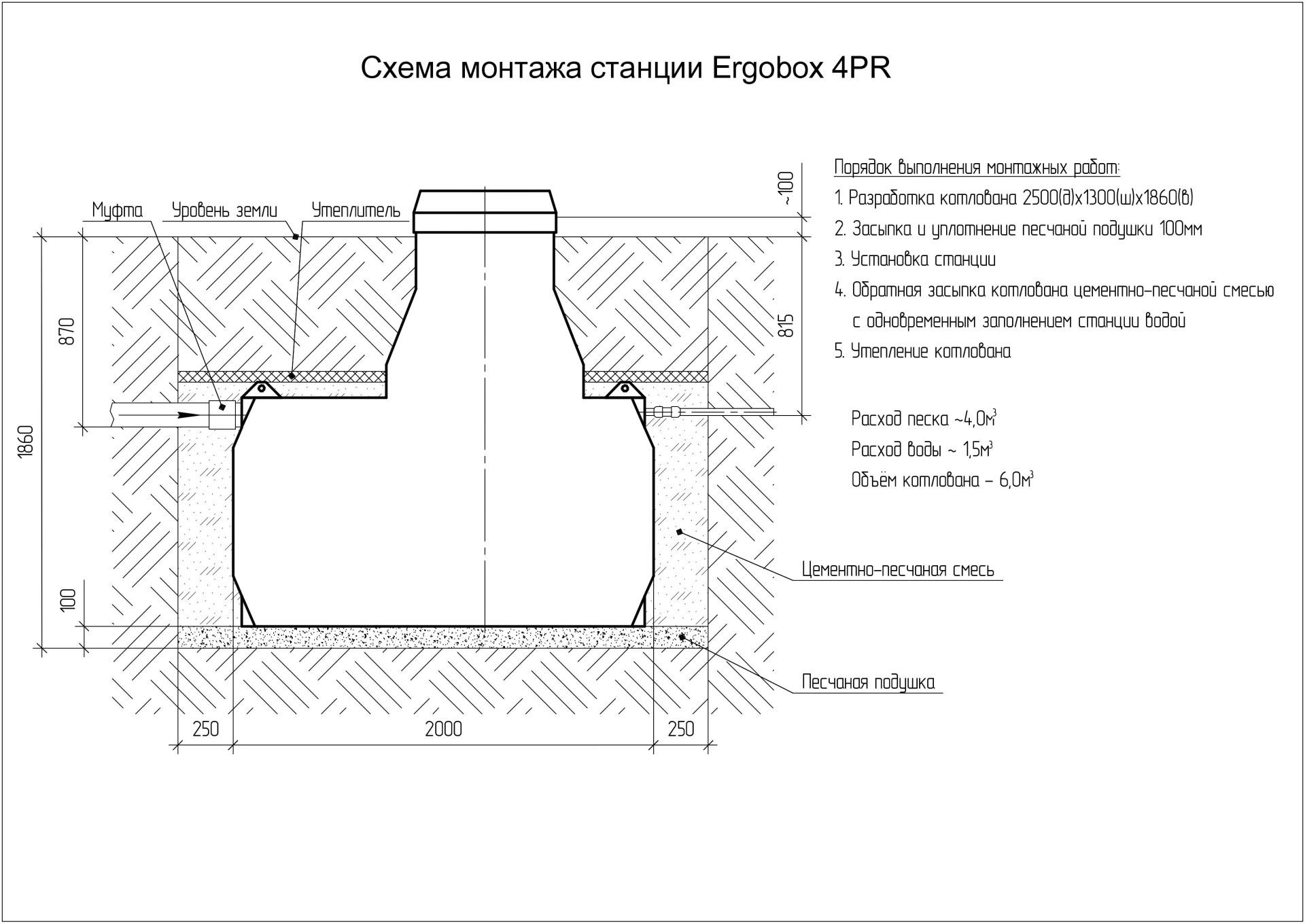 Монтажная схема Эргобокс 4 PR