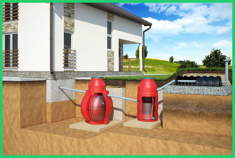Отвод воды при высоком уровне грунтовых вод