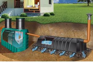 Установить автономную канализацию