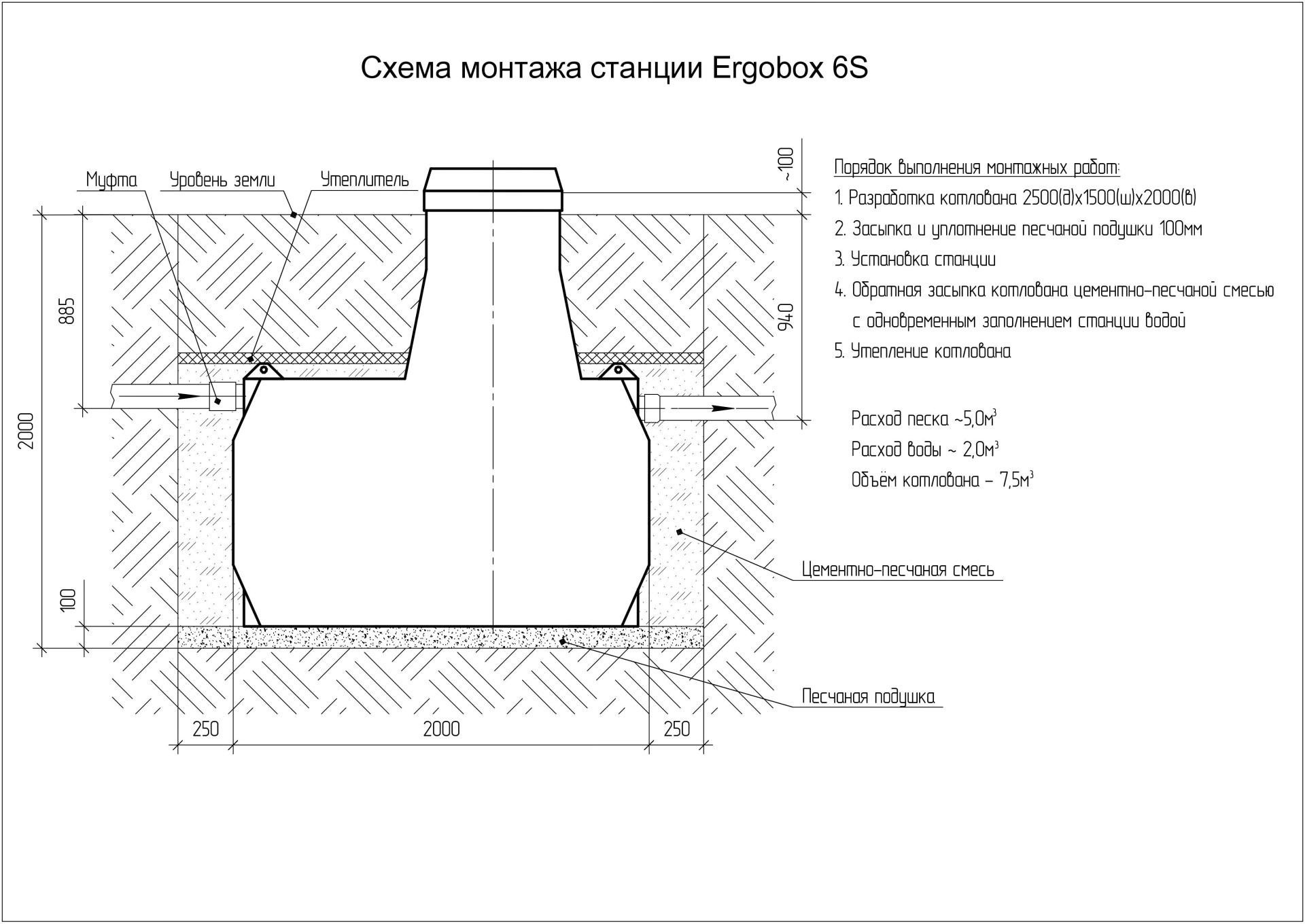 Монтажная схема Эргобокс 6 S